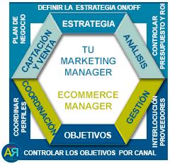 Tu socio, tu Digital Marketing Manager