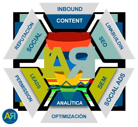 Tu compañero, una extensión de tu equipo. Ana Rico Sánchez. Estrategia Digital para startups y pymes