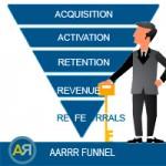Objetivos y Métricas para medir el éxito de tu Startup en cada etapa del funnel del Growth Hacking