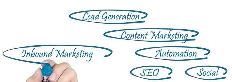 Estrategias inbound marketing-Ana Rico Sánchez-Consultoría Marketing Digital